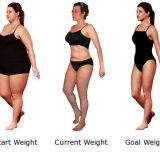 Lose Weight Today Using These Great Tips